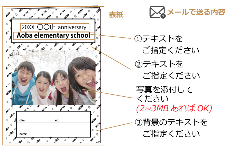 foundation_mail_A_1