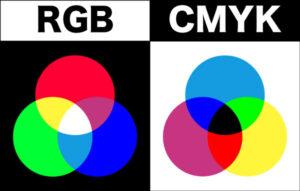 色の仕組み
